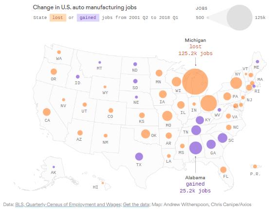 capture-chg-in-auto-mfg-jobs
